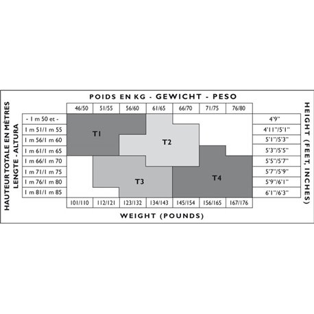 LE BOURGET Voilance 15 Stockings  Chart sizes
